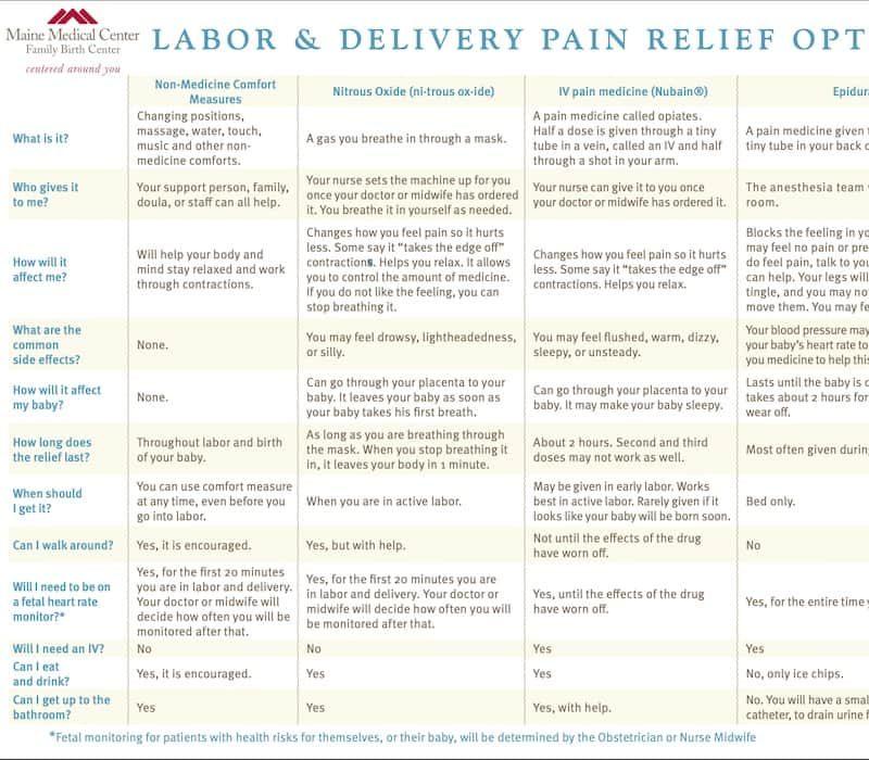 Portfolio_Pain Management in Labour_800x700